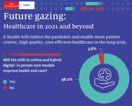 """Download the Infographic """"Future Gazing: Healthcare in 2021 and Beyond"""""""